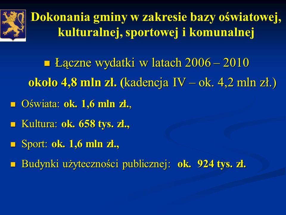 Łączne wydatki w latach 2006 – 2010 około 4,8 mln zł.