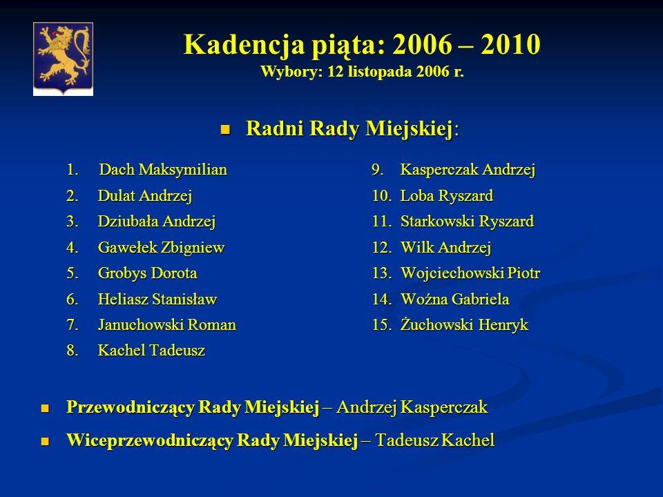 Radni Rady Miejskiej: Radni Rady Miejskiej: 1.Dach Maksymilian9.