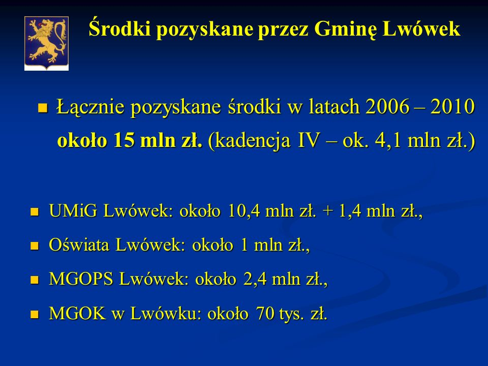 Łącznie pozyskane środki w latach 2006 – 2010 około 15 mln zł.