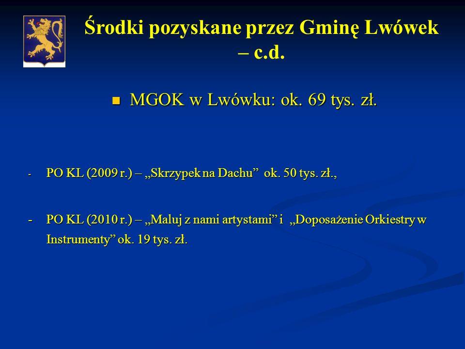 MGOK w Lwówku: ok. 69 tys. zł. MGOK w Lwówku: ok.