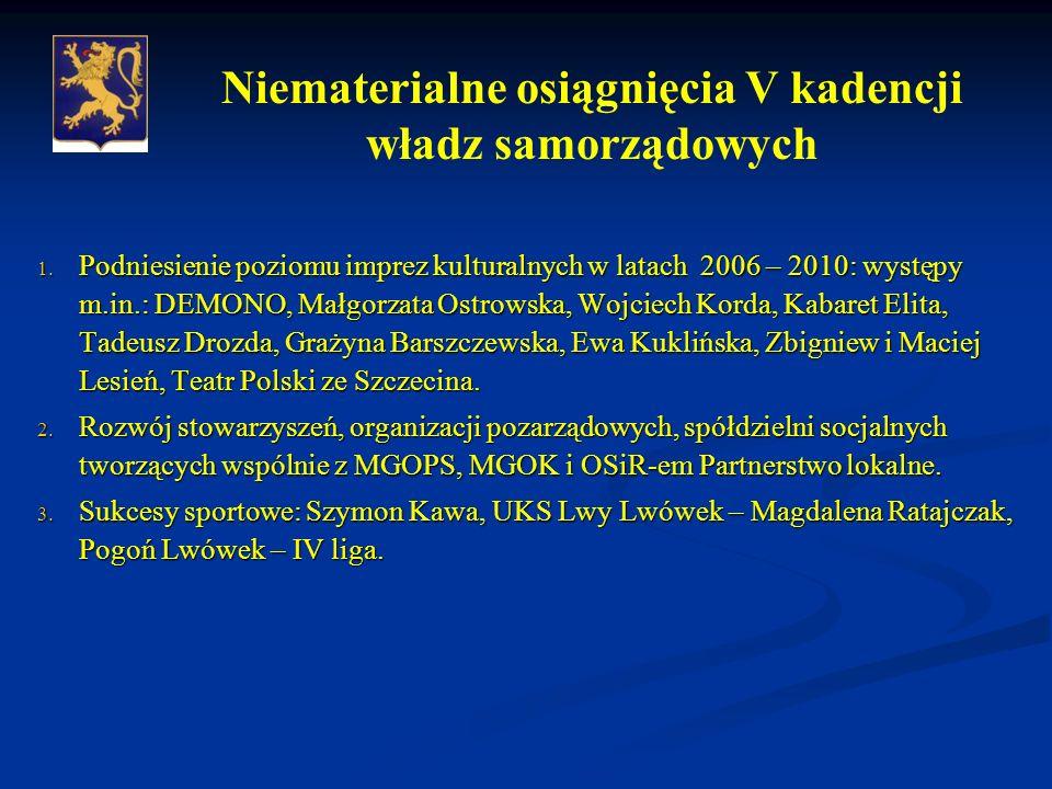 1. Podniesienie poziomu imprez kulturalnych w latach 2006 – 2010: występy m.in.: DEMONO, Małgorzata Ostrowska, Wojciech Korda, Kabaret Elita, Tadeusz