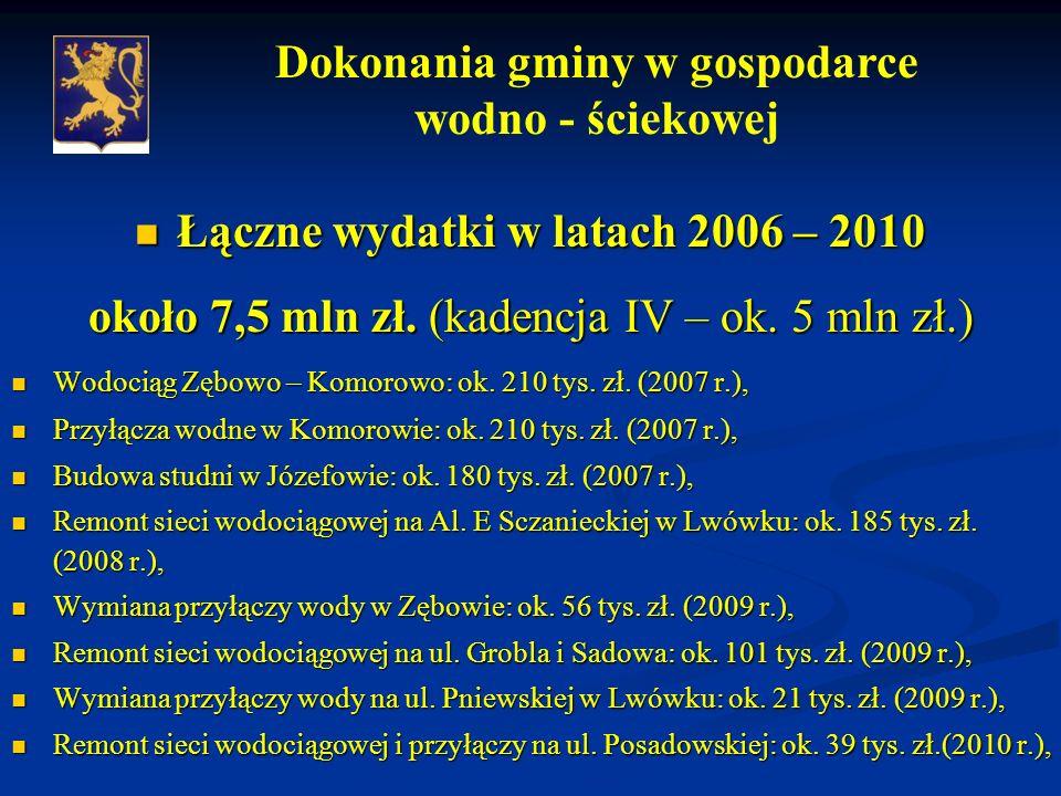 Łączne wydatki w latach 2006 – 2010 Łączne wydatki w latach 2006 – 2010 około 7,5 mln zł.