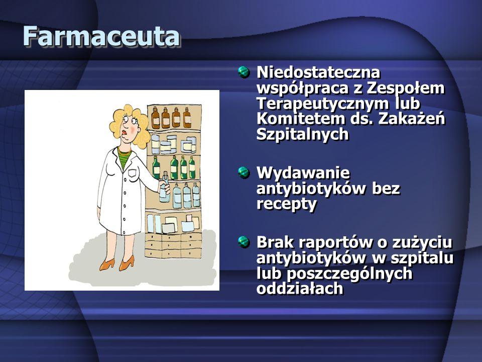 FarmaceutaFarmaceuta Niedostateczna współpraca z Zespołem Terapeutycznym lub Komitetem ds. Zakażeń Szpitalnych Wydawanie antybiotyków bez recepty Brak