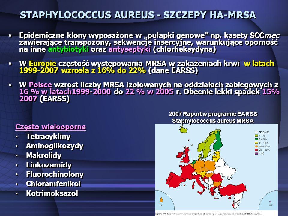 STAPHYLOCOCCUS AUREUS - SZCZEPY HA-MRSA Epidemiczne klony wyposażone w pułapki genowe np. kasety SCCmec zawierające transpozony, sekwencje insercyjne,