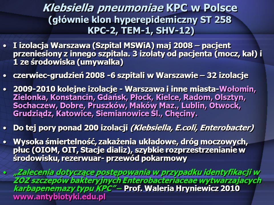 Klebsiella pneumoniae KPC w Polsce (głównie klon hyperepidemiczny ST 258 KPC-2, TEM-1, SHV-12) I izolacja Warszawa (Szpital MSWiA) maj 2008 – pacjent