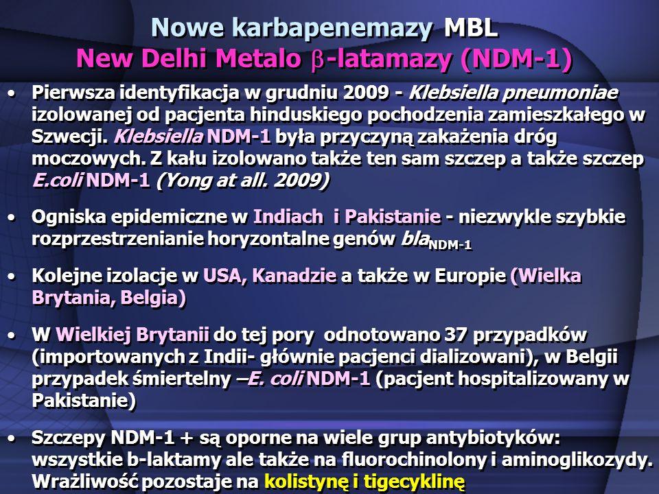 Nowe karbapenemazy MBL New Delhi Metalo -latamazy (NDM-1) Pierwsza identyfikacja w grudniu 2009 - Klebsiella pneumoniae izolowanej od pacjenta hindusk
