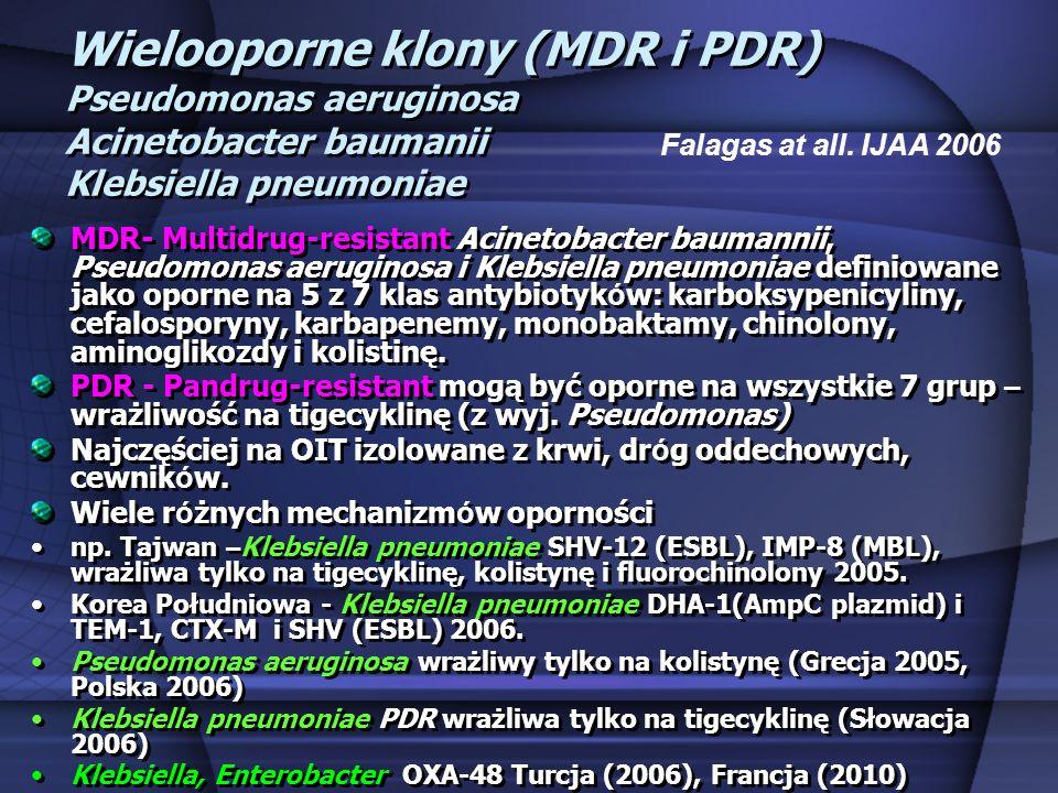 Wielooporne klony (MDR i PDR) Pseudomonas aeruginosa Acinetobacter baumanii Klebsiella pneumoniae MDR- Multidrug-resistant Acinetobacter baumannii, Ps