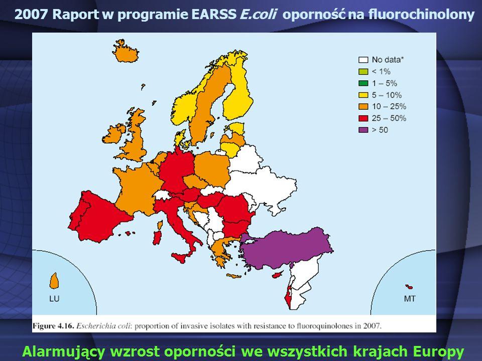 2007 Raport w programie EARSS E.coli oporność na fluorochinolony Alarmujący wzrost oporności we wszystkich krajach Europy