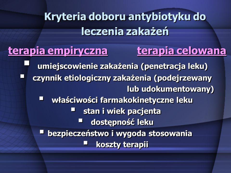 Kryteria doboru antybiotyku do leczenia zakażeń terapia empiryczna terapia celowana umiejscowienie zakażenia (penetracja leku) czynnik etiologiczny za
