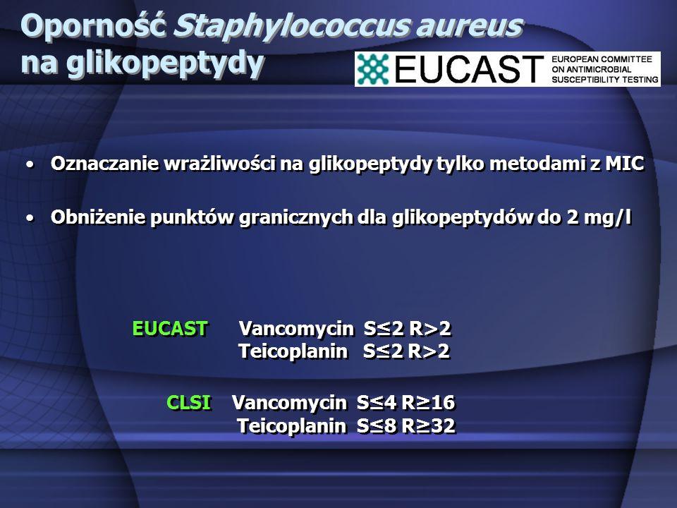 Oporność Staphylococcus aureus na glikopeptydy Oznaczanie wrażliwości na glikopeptydy tylko metodami z MIC Obniżenie punktów granicznych dla glikopept