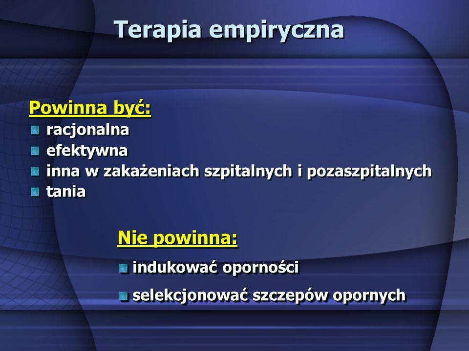 MikrobiologMikrobiolog Nie wykrycie czynnika etiologicznego Źle określony czynnik etiologiczny (kolonizacja, nosicielstwo) Brak oznaczenia MIC Wynik bez interpretacji Brak zestawień na temat oporności szczepów dla poszczególnych oddziałów niezbędnych do prawidłowej terapii empirycznej Nie wykrycie czynnika etiologicznego Źle określony czynnik etiologiczny (kolonizacja, nosicielstwo) Brak oznaczenia MIC Wynik bez interpretacji Brak zestawień na temat oporności szczepów dla poszczególnych oddziałów niezbędnych do prawidłowej terapii empirycznej