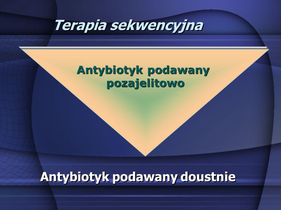 Terapia sekwencyjna Antybiotyk podawany doustnie Antybiotyk podawany pozajelitowo Terapia sekwencyjna