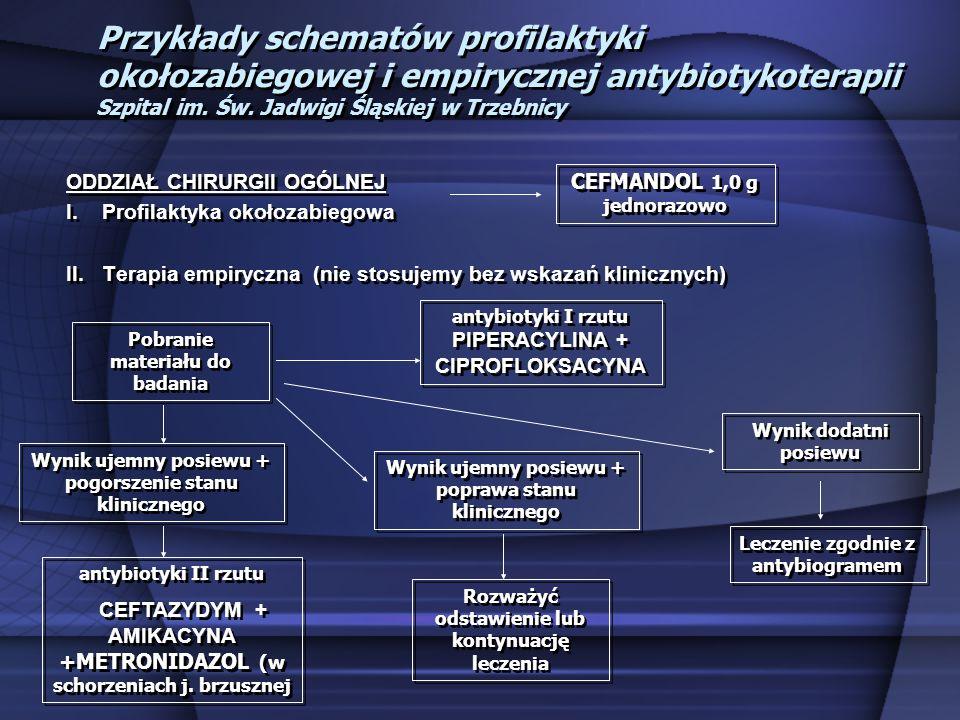 Przykłady schematów profilaktyki okołozabiegowej i empirycznej antybiotykoterapii Szpital im. Św. Jadwigi Śląskiej w Trzebnicy ODDZIAŁ CHIRURGII OGÓLN