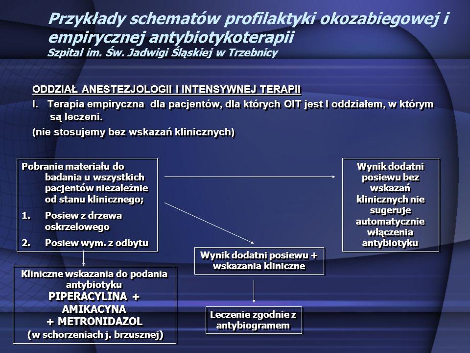 Przykłady schematów profilaktyki okozabiegowej i empirycznej antybiotykoterapii Szpital im. Św. Jadwigi Śląskiej w Trzebnicy ODDZIAŁ ANESTEZJOLOGII I