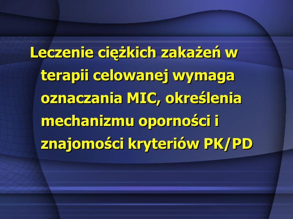 Leczenie ciężkich zakażeń w terapii celowanej wymaga oznaczania MIC, określenia mechanizmu oporności i znajomości kryteriów PK/PD