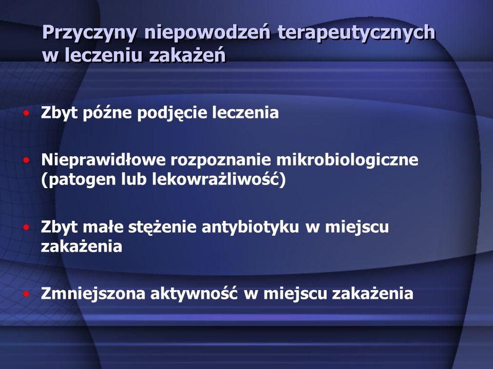 Przyczyny niepowodzeń terapeutycznych w leczeniu zakażeń Zbyt późne podjęcie leczenia Nieprawidłowe rozpoznanie mikrobiologiczne (patogen lub lekowraż