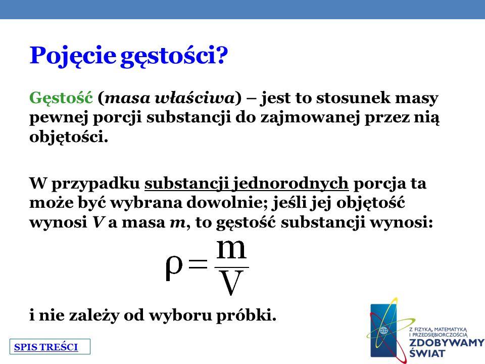 Doświadczenie nr 1 Do badania są potrzebne: menzurka lub cylinder miarowy, kolba płaskodenna, waga elektroniczna i woda.