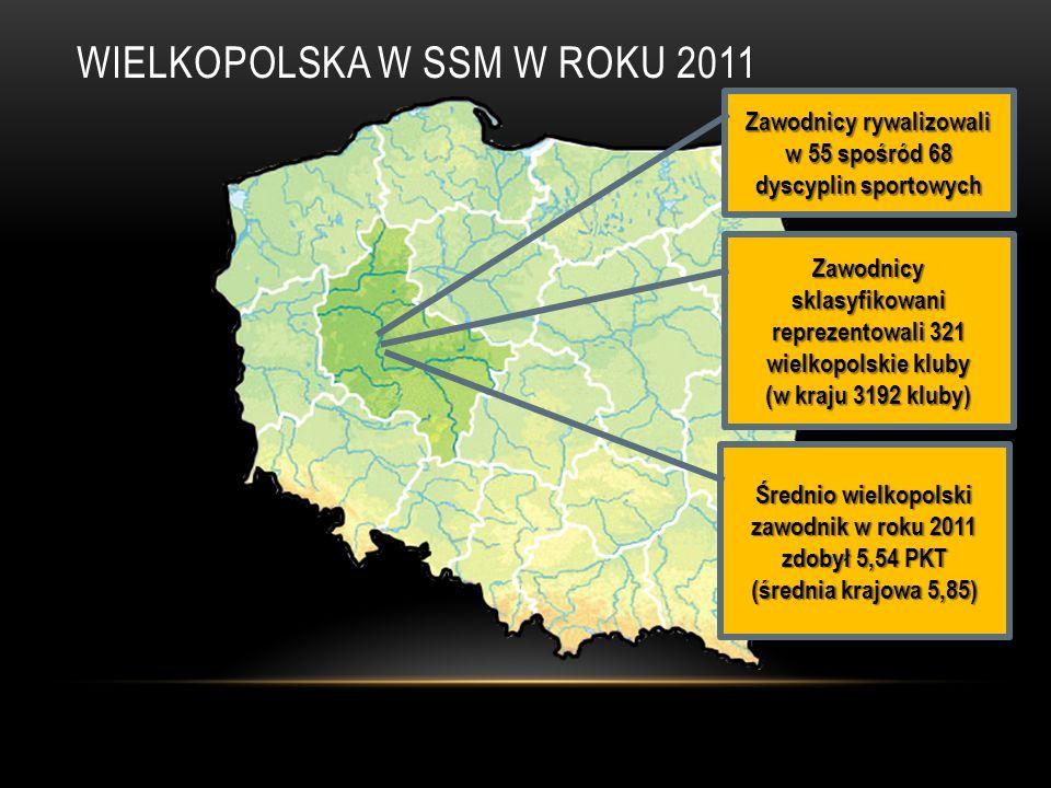 WIELKOPOLSKA W SSM W ROKU 2011 Zawodnicy rywalizowali w 55 spośród 68 dyscyplin sportowych Zawodnicy sklasyfikowani reprezentowali 321 wielkopolskie kluby (w kraju 3192 kluby) Średnio wielkopolski zawodnik w roku 2011 zdobył 5,54 PKT (średnia krajowa 5,85)