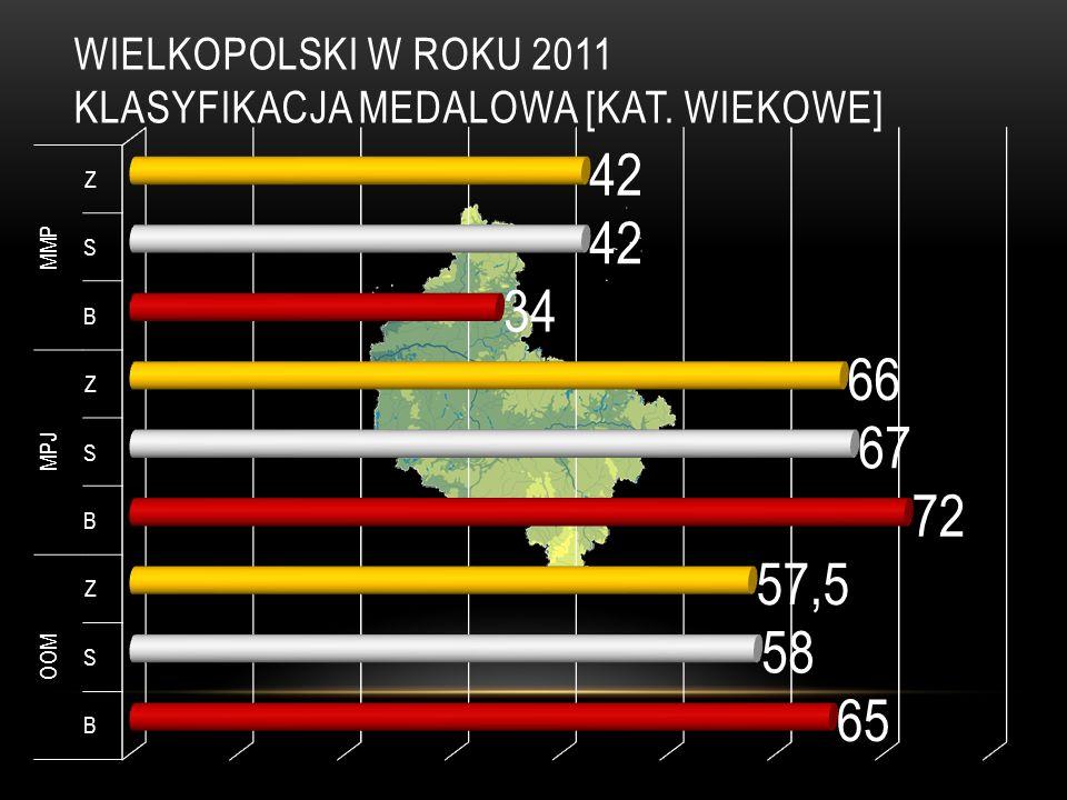 WIELKOPOLSKI W ROKU 2011 KLASYFIKACJA MEDALOWA [KAT. WIEKOWE]