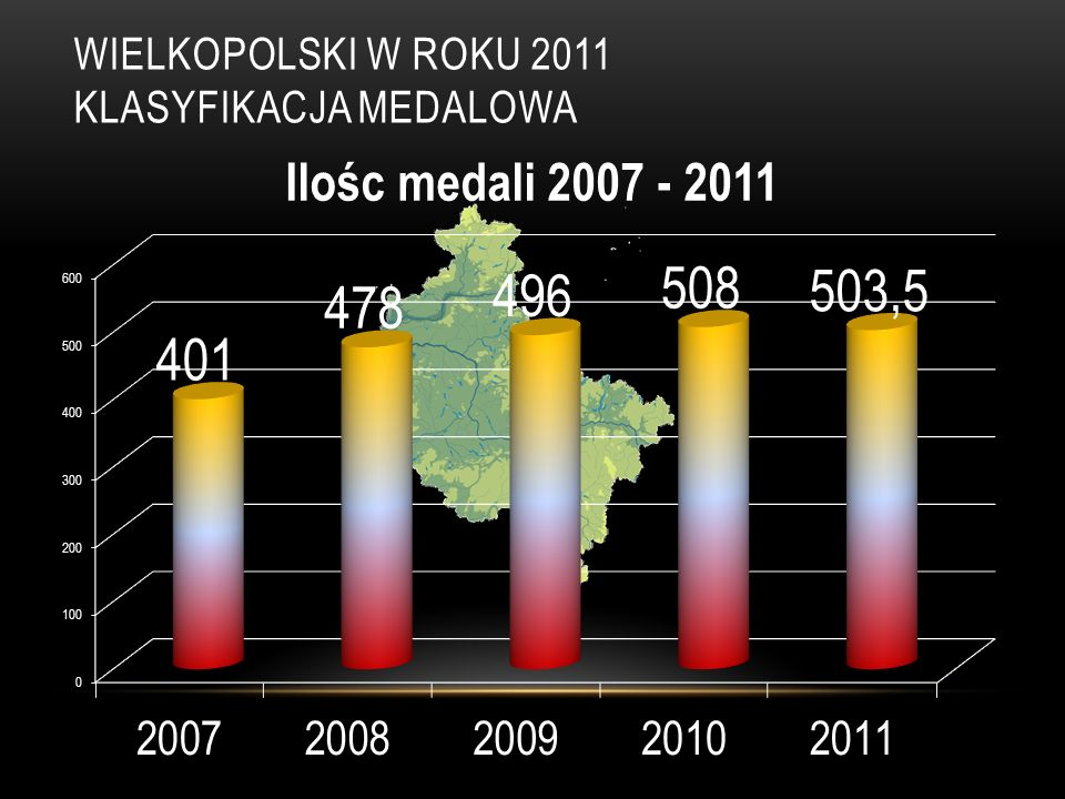 WIELKOPOLSKI W ROKU 2011 KLASYFIKACJA MEDALOWA