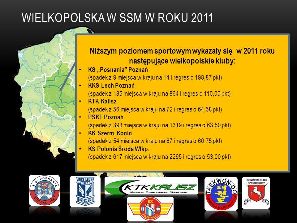 WIELKOPOLSKA W SSM W ROKU 2011 Niższym poziomem sportowym wykazały się w 2011 roku następujące wielkopolskie kluby: KS Posnania Poznań (spadek z 9 miejsca w kraju na 14 i regres o 198,87 pkt) KKS Lech Poznań (spadek z 185 miejsca w kraju na 864 i regres o 110,00 pkt) KTK Kalisz (spadek z 56 miejsca w kraju na 72 i regres o 64,58 pkt) PSKT Poznań (spadek z 393 miejsca w kraju na 1319 i regres o 63,50 pkt) KK Szerm.