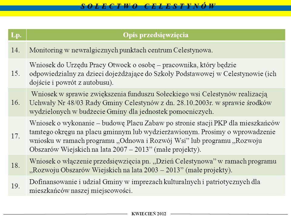 KWIECIEŃ 2012 SOŁECTWO CELESTYNÓW Lp.Opis przedsięwzięcia 6.