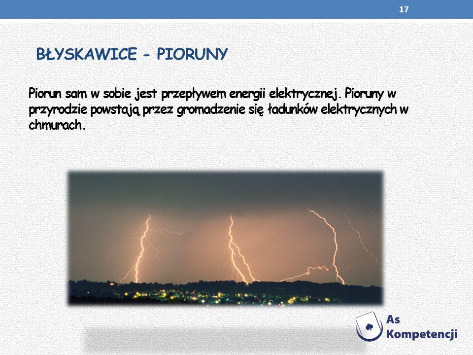 BŁYSKAWICE - PIORUNY Piorun sam w sobie jest przepływem energii elektrycznej. Pioruny w przyrodzie powstają przez gromadzenie się ładunków elektryczny