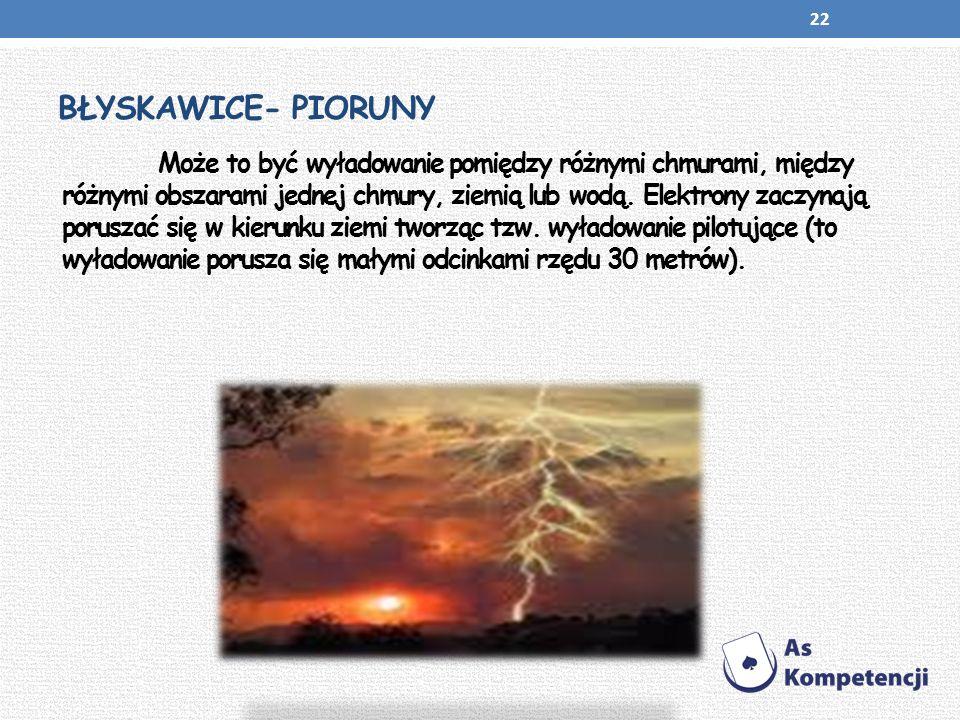 BŁYSKAWICE- PIORUNY Może to być wyładowanie pomiędzy różnymi chmurami, między różnymi obszarami jednej chmury, ziemią lub wodą. Elektrony zaczynają po
