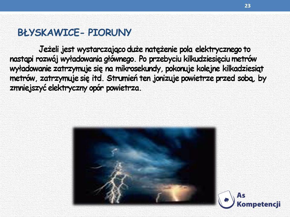 BŁYSKAWICE- PIORUNY Jeżeli jest wystarczająco duże natężenie pola elektrycznego to nastąpi rozwój wyładowania głównego. Po przebyciu kilkudziesięciu m