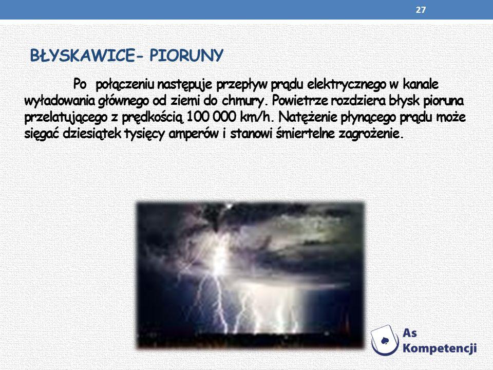 BŁYSKAWICE- PIORUNY Po połączeniu następuje przepływ prądu elektrycznego w kanale wyładowania głównego od ziemi do chmury. Powietrze rozdziera błysk p