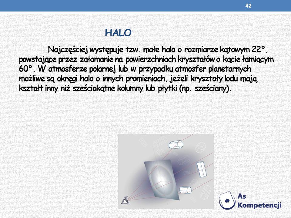 HALO Najczęściej występuje tzw. małe halo o rozmiarze kątowym 22°, powstające przez załamanie na powierzchniach kryształów o kącie łamiącym 60°. W atm