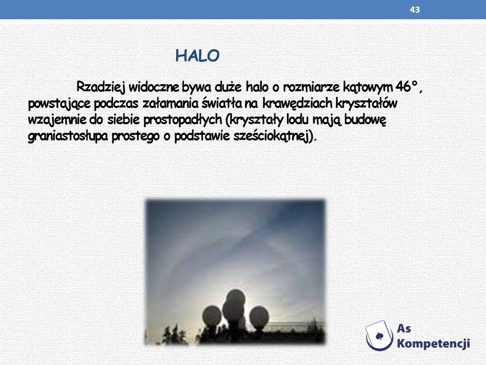 HALO Rzadziej widoczne bywa duże halo o rozmiarze kątowym 46°, powstające podczas załamania światła na krawędziach kryształów wzajemnie do siebie pros