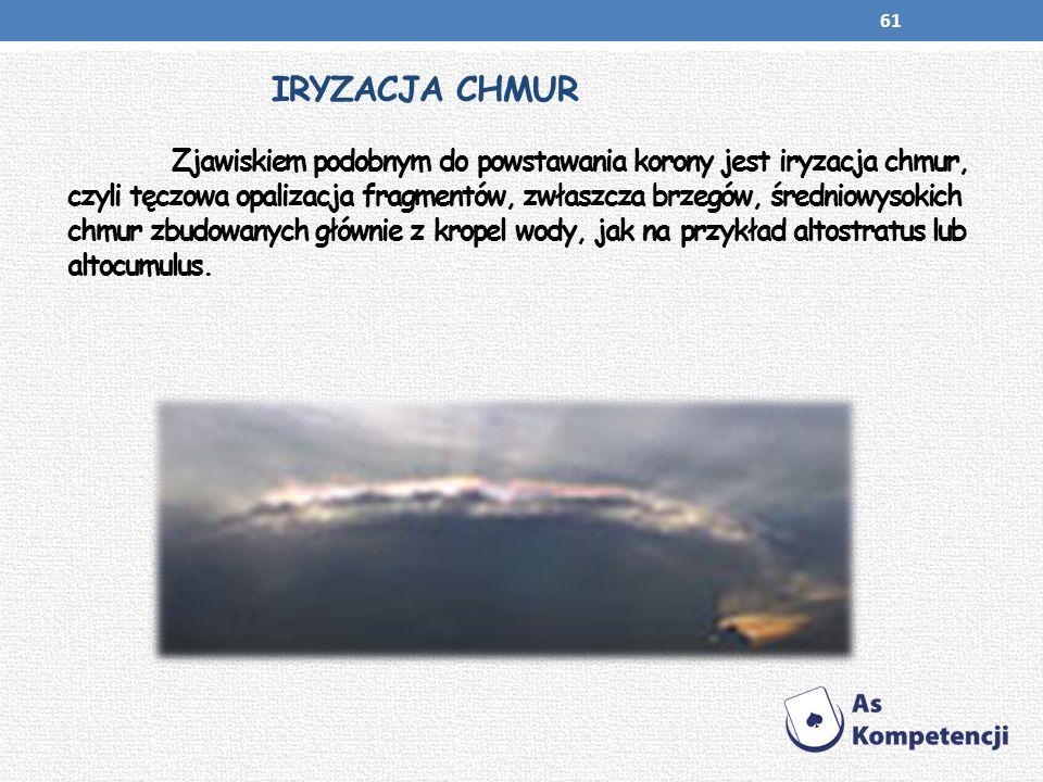 IRYZACJA CHMUR Zjawiskiem podobnym do powstawania korony jest iryzacja chmur, czyli tęczowa opalizacja fragmentów, zwłaszcza brzegów, średniowysokich