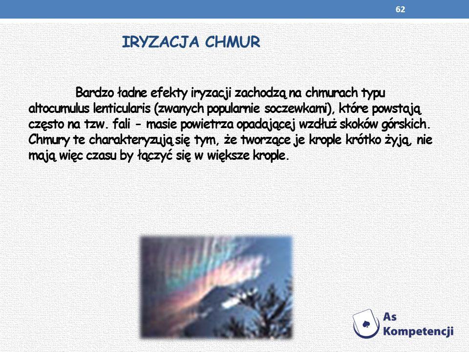 IRYZACJA CHMUR Bardzo ładne efekty iryzacji zachodzą na chmurach typu altocumulus lenticularis (zwanych popularnie soczewkami), które powstają często