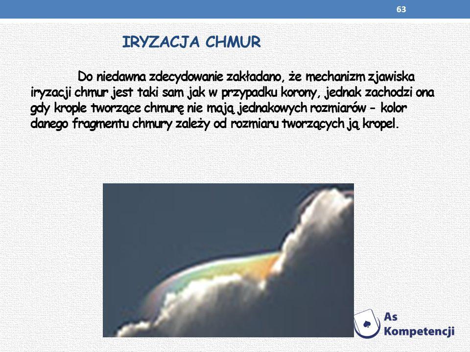 IRYZACJA CHMUR 63 Do niedawna zdecydowanie zakładano, że mechanizm zjawiska iryzacji chmur jest taki sam jak w przypadku korony, jednak zachodzi ona g