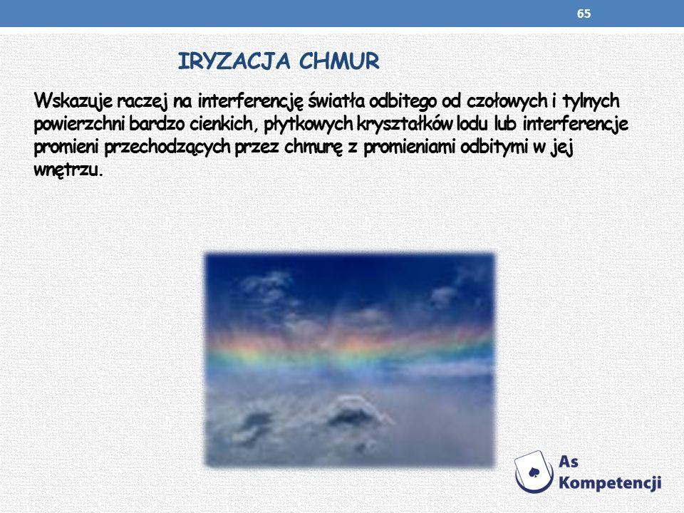 IRYZACJA CHMUR Wskazuje raczej na interferencję światła odbitego od czołowych i tylnych powierzchni bardzo cienkich, płytkowych kryształków lodu lub i