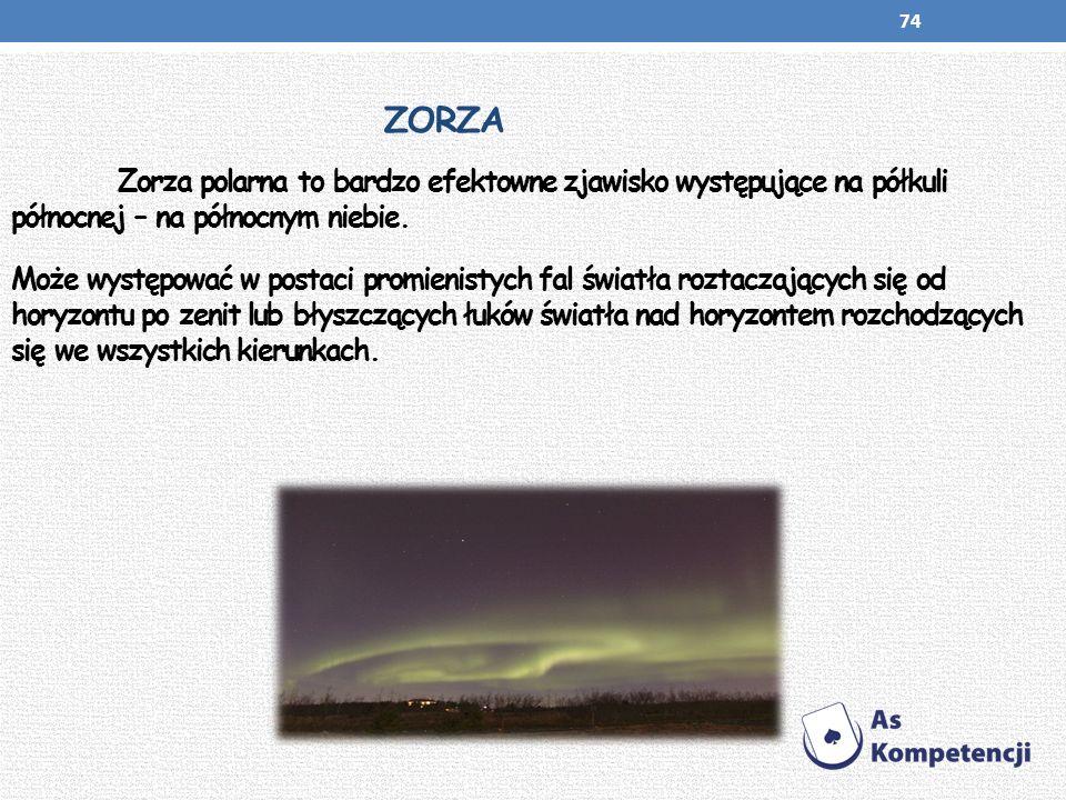 ZORZA Zorza polarna to bardzo efektowne zjawisko występujące na półkuli północnej – na północnym niebie. Może występować w postaci promienistych fal ś