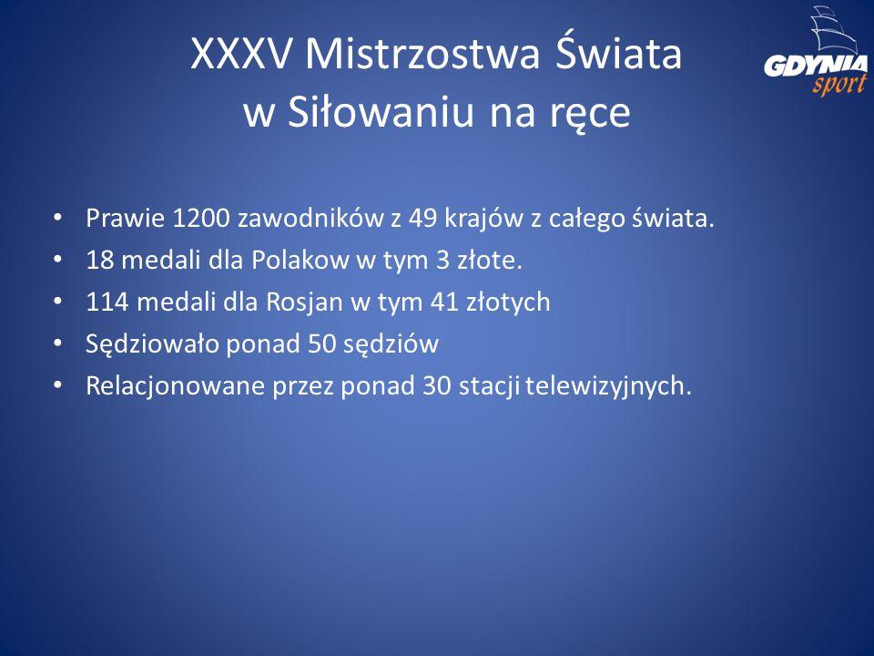 XXXV Mistrzostwa Świata w Siłowaniu na ręce Prawie 1200 zawodników z 49 krajów z całego świata. 18 medali dla Polakow w tym 3 złote. 114 medali dla Ro