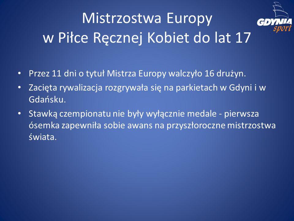 Mistrzostwa Europy w Piłce Ręcznej Kobiet do lat 17 Przez 11 dni o tytuł Mistrza Europy walczyło 16 drużyn. Zacięta rywalizacja rozgrywała się na park