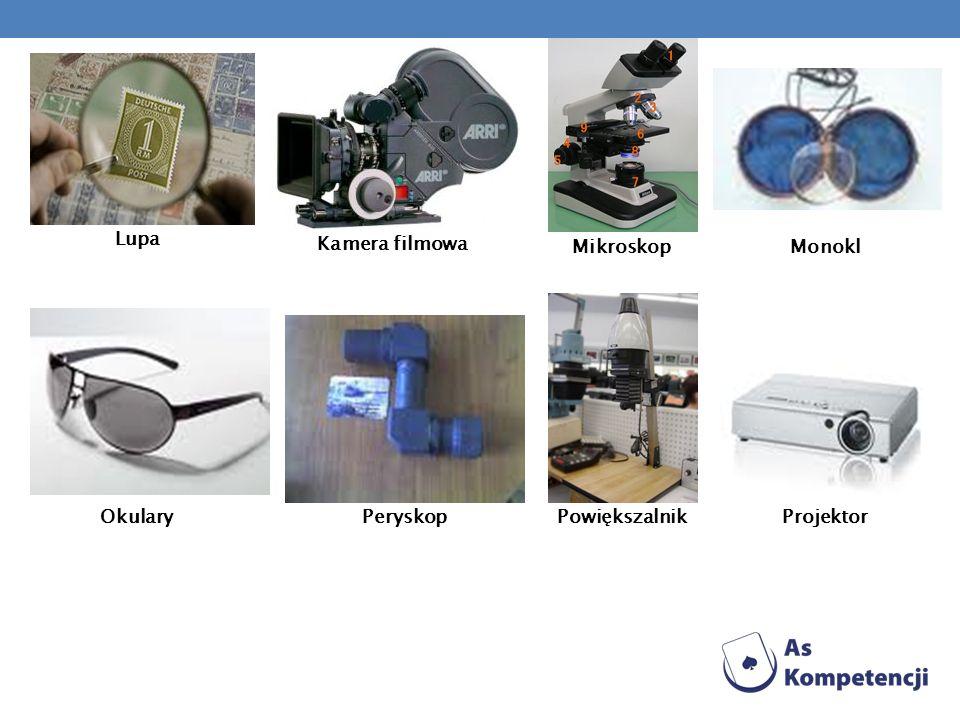 Lupa Kamera filmowa MikroskopMonokl OkularyPeryskopPowiększalnikProjektor