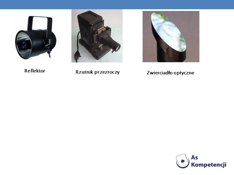 Reflektor Rzutnik przezroczy Zwierciadło optyczne