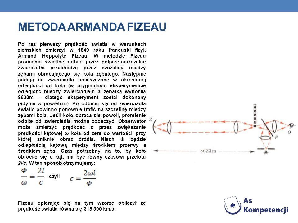 METODA ARMANDA FIZEAU Po raz pierwszy prędkość światła w warunkach ziemskich zmierzył w 1849 roku francuski fizyk Armand Hoppolyte Fizeau. W metodzie