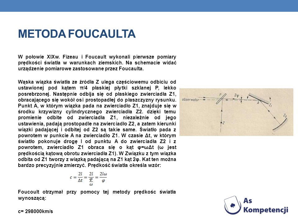 METODA FOUCAULTA W połowie XIXw. Fizeau i Foucault wykonali pierwsze pomiary prędkości światła w warunkach ziemskich. Na schemacie widać urządzenie po