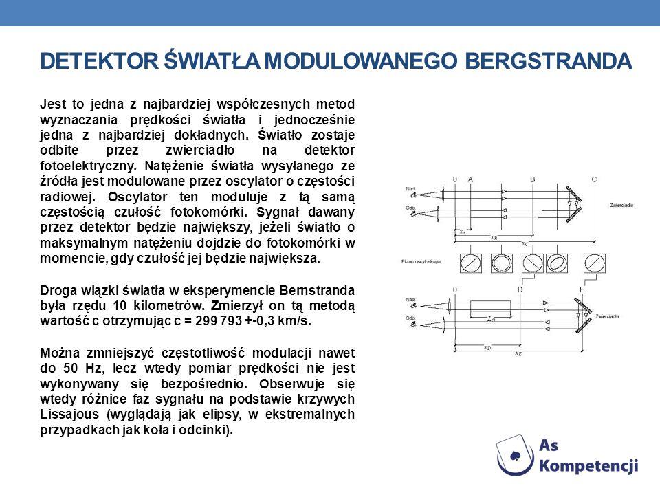 DETEKTOR ŚWIATŁA MODULOWANEGO BERGSTRANDA Jest to jedna z najbardziej współczesnych metod wyznaczania prędkości światła i jednocześnie jedna z najbard
