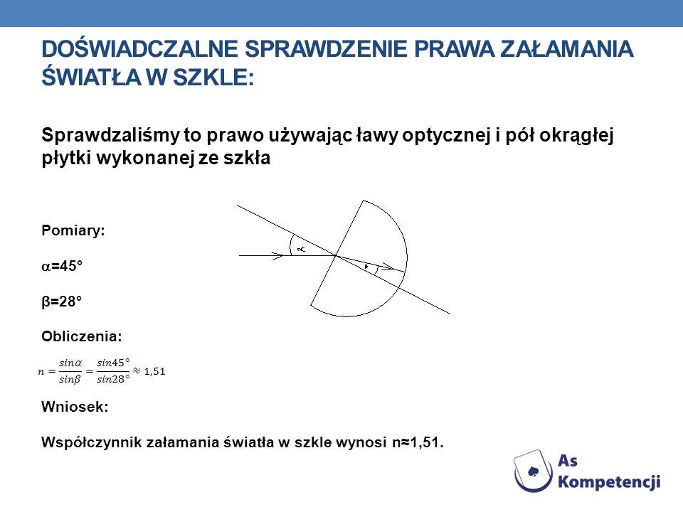Sprawdzaliśmy to prawo używając ławy optycznej i pół okrągłej płytki wykonanej ze szkła Pomiary: =45° β=28° Obliczenia: Wniosek: Współczynnik załamani
