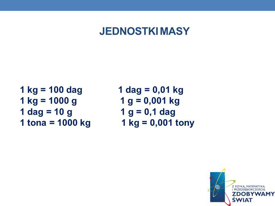 JEDNOSTKI MASY 1 kg = 100 dag 1 dag = 0,01 kg 1 kg = 1000 g 1 g = 0,001 kg 1 dag = 10 g 1 g = 0,1 dag 1 tona = 1000 kg 1 kg = 0,001 tony