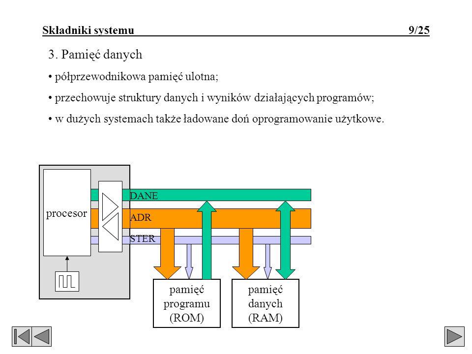 Składniki systemu 9/25 3. Pamięć danych półprzewodnikowa pamięć ulotna; przechowuje struktury danych i wyników działających programów; w dużych system
