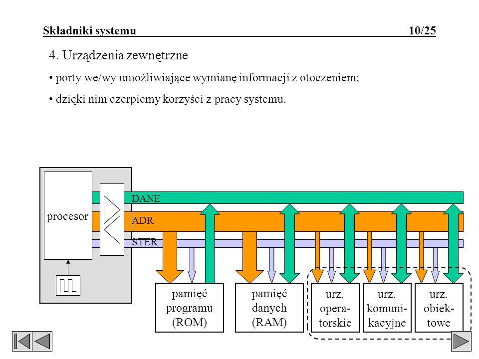 Składniki systemu 10/25 4. Urządzenia zewnętrzne porty we/wy umożliwiające wymianę informacji z otoczeniem; dzięki nim czerpiemy korzyści z pracy syst