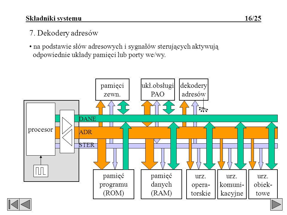 ukł.obsługi PAO pamięci zewn. dekodery adresów Składniki systemu 16/25 7. Dekodery adresów na podstawie słów adresowych i sygnałów sterujących aktywuj