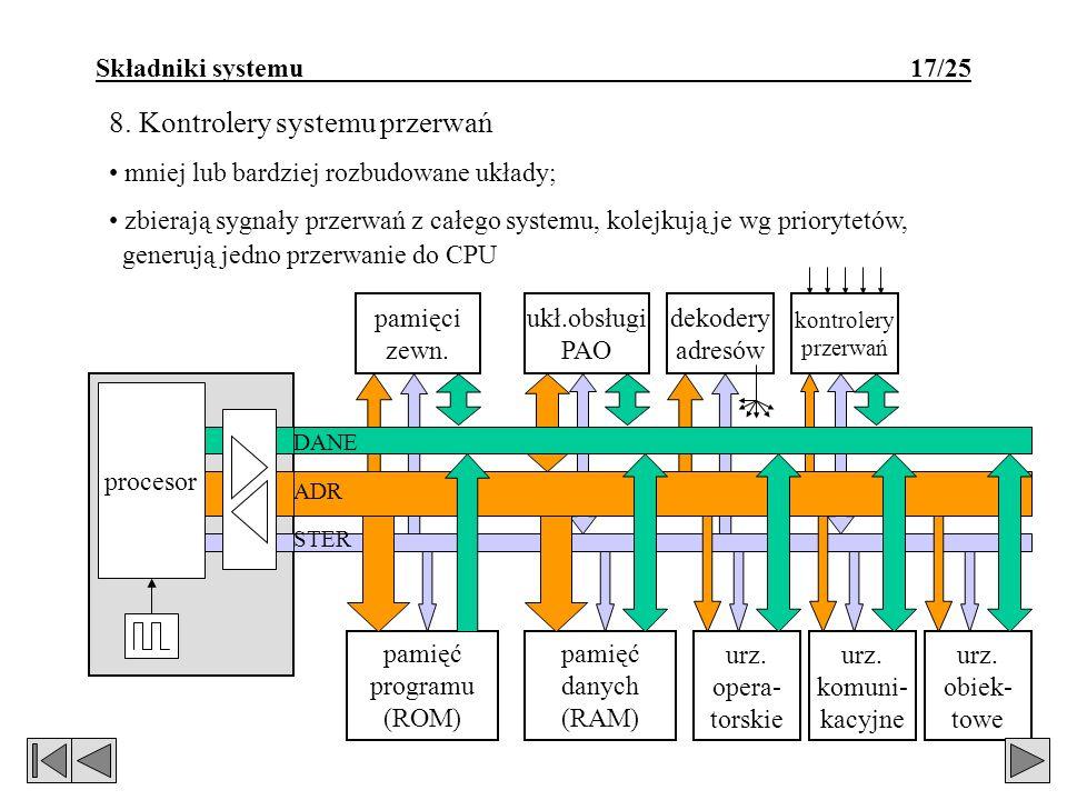dekodery adresów ukł.obsługi PAO kontrolery przerwań pamięci zewn. Składniki systemu 17/25 8. Kontrolery systemu przerwań mniej lub bardziej rozbudowa